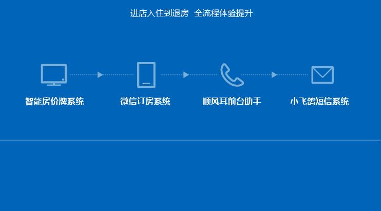 深圳市百思特软件开发有限公司